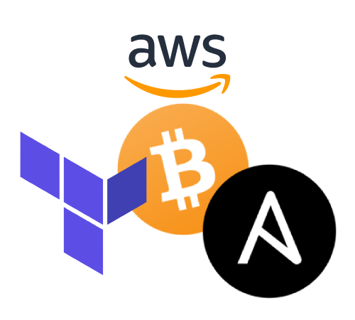 deploying a Bitcoin node using Terraform and ansible-pull