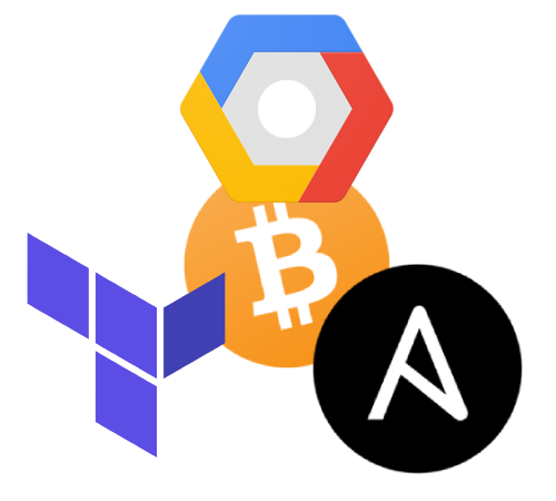 deploying a Bitcoin node to Google Cloud using Terraform and ansible-pull