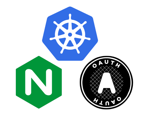 deploying and using oauth2_proxy to Google Kubernetes Engine